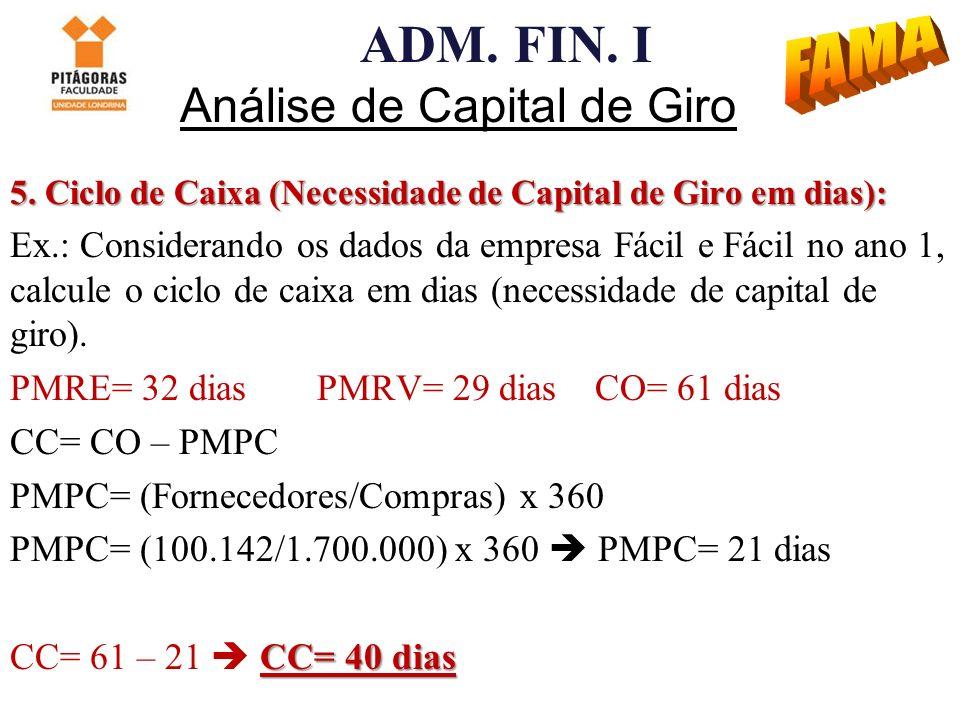 ADM. FIN. I Análise de Capital de Giro 5. Ciclo de Caixa (Necessidade de Capital de Giro em dias): Ex.: Considerando os dados da empresa Fácil e Fácil