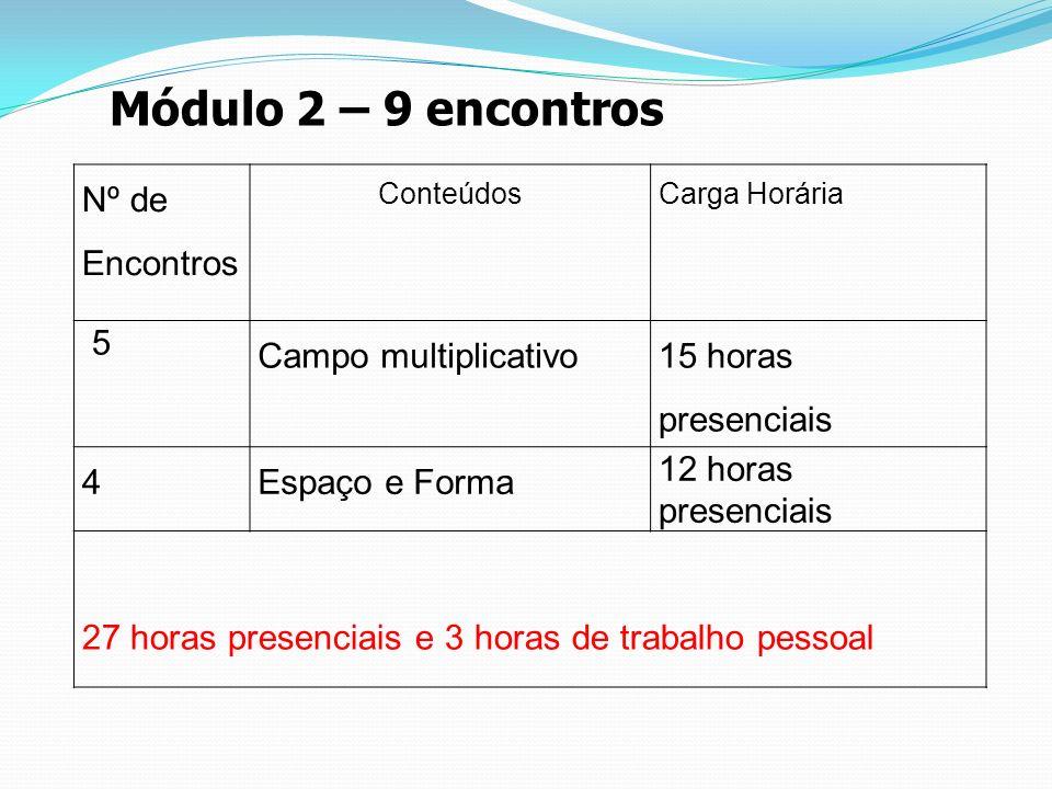 Módulo 2 – 9 encontros Nº de Encontros ConteúdosCarga Horária 5 Campo multiplicativo 15 horas presenciais 4Espaço e Forma 12 horas presenciais 27 hora