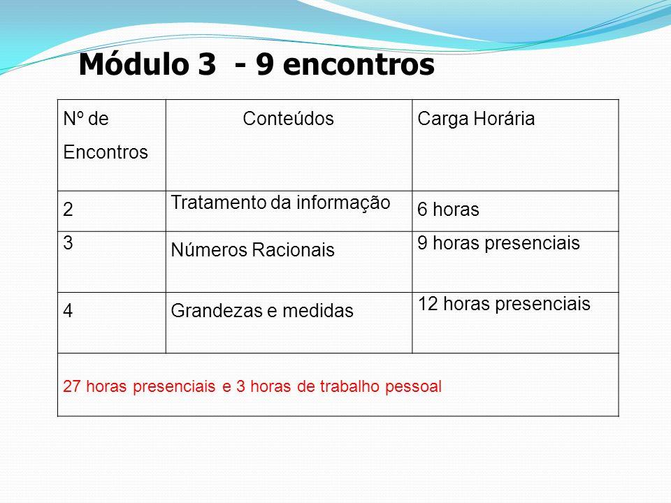 Módulo 3 - 9 encontros Nº de Encontros ConteúdosCarga Horária 2 Tratamento da informação 6 horas 3 Números Racionais 9 horas presenciais 4Grandezas e