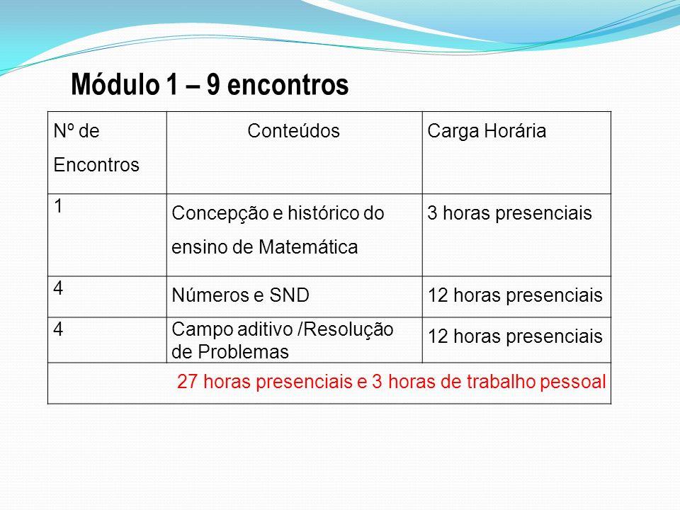 Nº de Encontros ConteúdosCarga Horária 1 Concepção e histórico do ensino de Matemática 3 horas presenciais 4 Números e SND12 horas presenciais 4Campo
