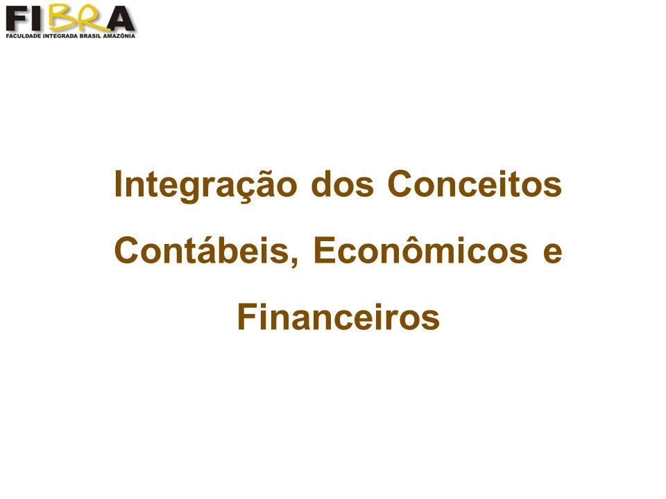 Integração dos Conceitos Contábeis, Econômicos e Financeiros