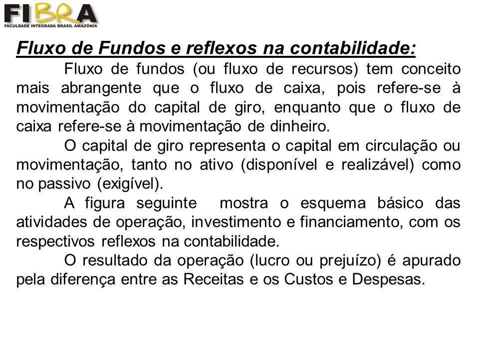 Fluxo de Fundos e reflexos na contabilidade: Fluxo de fundos (ou fluxo de recursos) tem conceito mais abrangente que o fluxo de caixa, pois refere-se à movimentação do capital de giro, enquanto que o fluxo de caixa refere-se à movimentação de dinheiro.