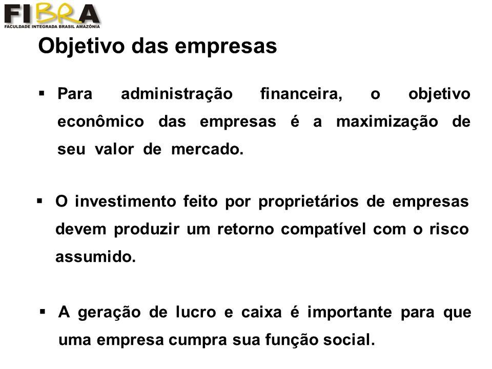 EXERCÍCIOS 1.Qual é o objetivo econômico das empresas.