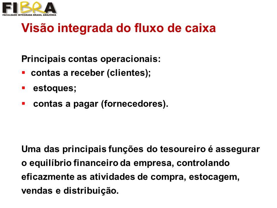 Visão integrada do fluxo de caixa Principais contas operacionais: contas a receber (clientes); estoques; contas a pagar (fornecedores).