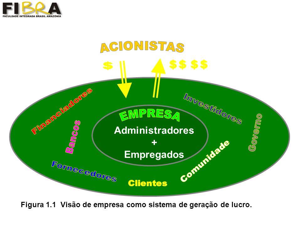 EXERCÍCIOS 5.Quais as diferenças existentes entre o ciclo operacional e o ciclo financeiro.