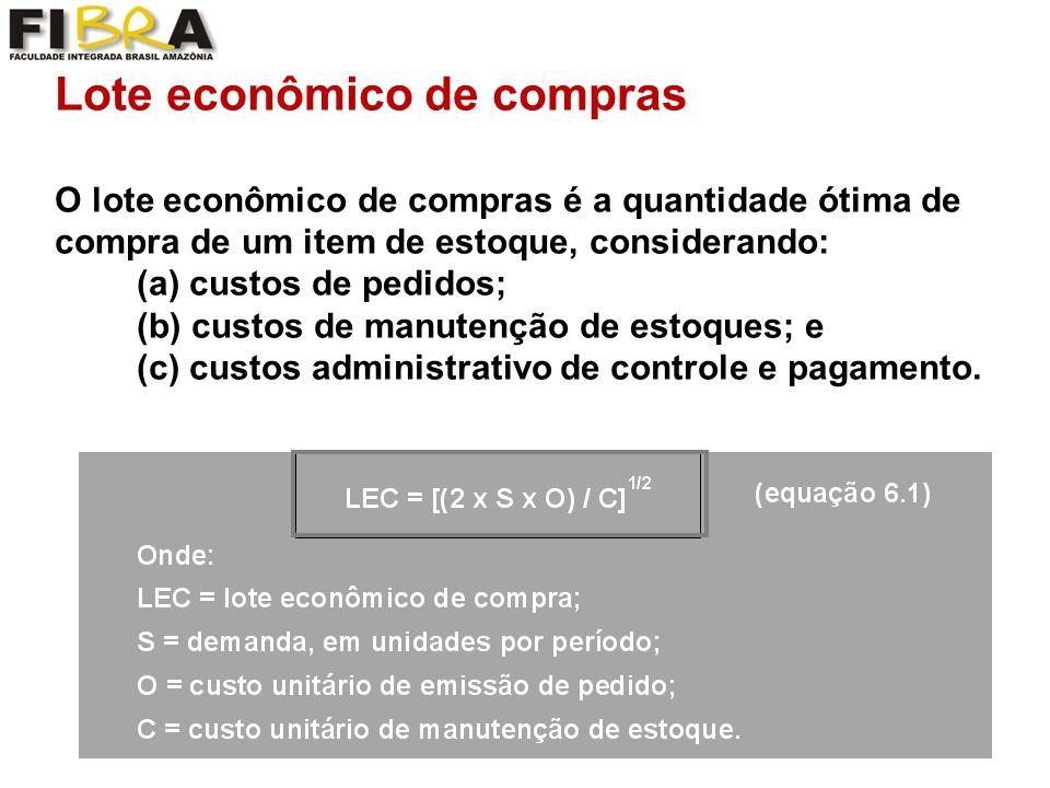 Lote econômico de compras O lote econômico de compras é a quantidade ótima de compra de um item de estoque, considerando: (a) custos de pedidos; (b) custos de manutenção de estoques; e (c) custos administrativo de controle e pagamento.