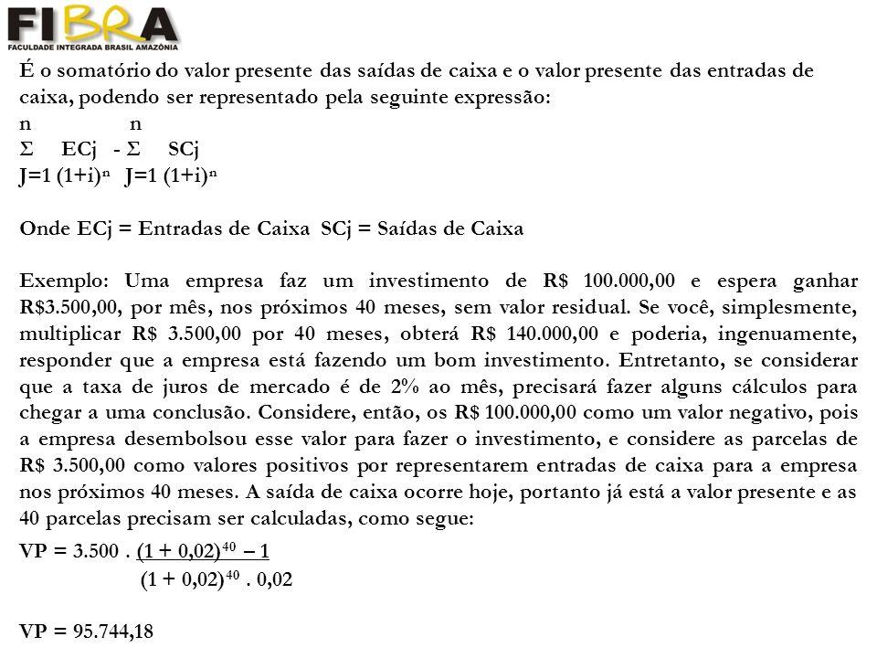 É o somatório do valor presente das saídas de caixa e o valor presente das entradas de caixa, podendo ser representado pela seguinte expressão: n Σ ECj - Σ SCj J=1 (1+i) Onde ECj = Entradas de Caixa SCj = Saídas de Caixa Exemplo: Uma empresa faz um investimento de R$ 100.000,00 e espera ganhar R$3.500,00, por mês, nos próximos 40 meses, sem valor residual.