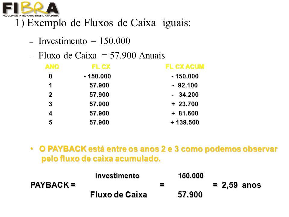 1) Exemplo de Fluxos de Caixa iguais: – Investimento = 150.000 – Fluxo de Caixa = 57.900 Anuais Investimento 150.000 Investimento 150.000 PAYBACK = = = 2,59 anos Fluxo de Caixa 57.900 Fluxo de Caixa 57.900 ANO FL CXFL CX ACUM 0 - 150.000- 150.000 0 - 150.000- 150.000 1 57.900- 92.100 1 57.900- 92.100 2 57.900- 34.200 2 57.900- 34.200 3 57.900+ 23.700 3 57.900+ 23.700 4 57.900+ 81.600 4 57.900+ 81.600 5 57.900+ 139.500 5 57.900+ 139.500 O PAYBACK está entre os anos 2 e 3 como podemos observar O PAYBACK está entre os anos 2 e 3 como podemos observar pelo fluxo de caixa acumulado.