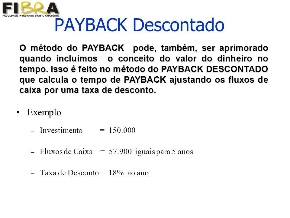 PAYBACK Descontado Exemplo – Investimento = 150.000 – Fluxos de Caixa = 57.900 iguais para 5 anos – Taxa de Desconto = 18% ao ano O método do PAYBACK pode, também, ser aprimorado quando incluímos o conceito do valor do dinheiro no tempo.