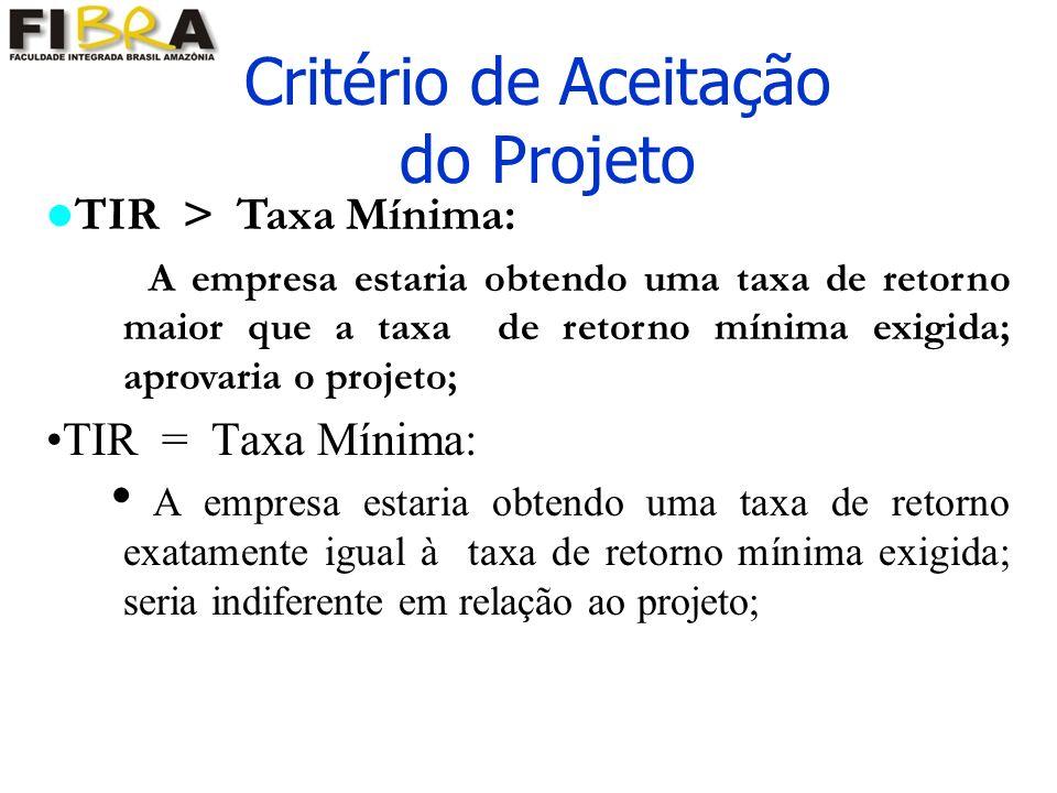 Critério de Aceitação do Projeto TIR = Taxa Mínima: A empresa estaria obtendo uma taxa de retorno exatamente igual à taxa de retorno mínima exigida; seria indiferente em relação ao projeto; TIR > Taxa Mínima: A empresa estaria obtendo uma taxa de retorno maior que a taxa de retorno mínima exigida; aprovaria o projeto;