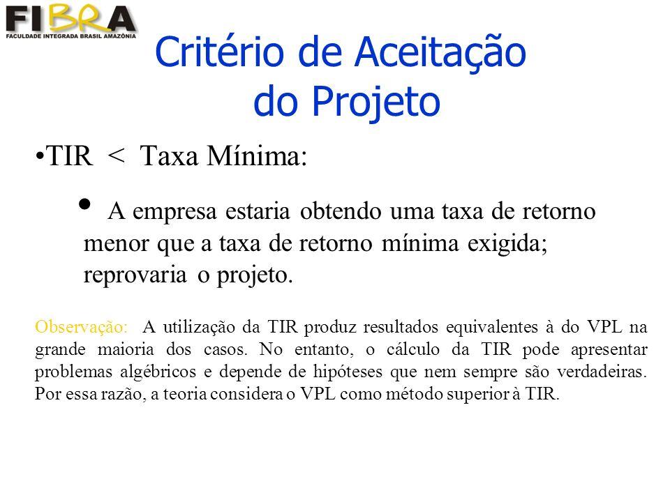 Critério de Aceitação do Projeto TIR < Taxa Mínima: A empresa estaria obtendo uma taxa de retorno menor que a taxa de retorno mínima exigida; reprovaria o projeto.