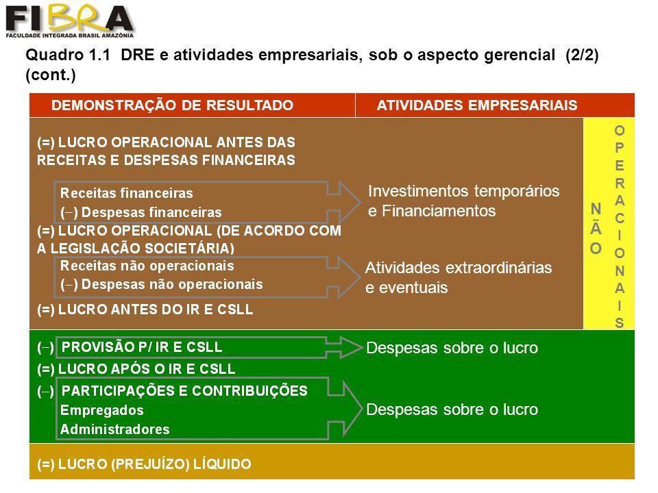 Aplicação de fundos ociosos RENDA FIXA Certificado de depósito bancário (CDB) Recibo de depósito bancário (RDB) Fundos mútuos de renda fixa Títulos da dívida pública RENDA VARIÁVEL Ações Fundos mútuos de renda variável Fundos mútuos cambiais