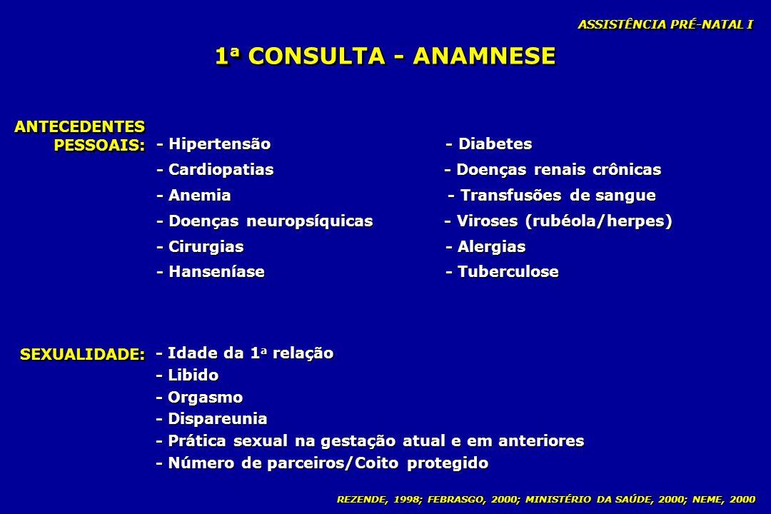 REZENDE, 1998; FEBRASGO, 2000; MINISTÉRIO DA SAÚDE, 2000; NEME, 2000 1 a 1 a CONSULTA - ANAMNESE ANTECEDENTESPESSOAIS:ANTECEDENTESPESSOAIS: - Hiperten