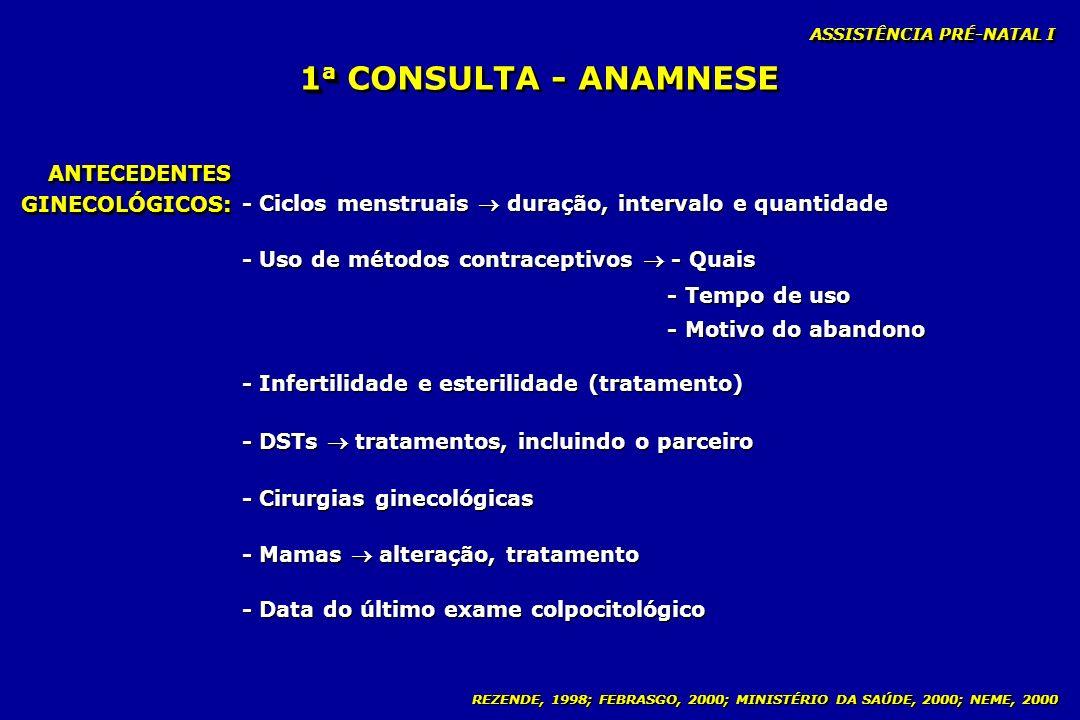 REZENDE, 1998; FEBRASGO, 2000; MINISTÉRIO DA SAÚDE, 2000; NEME, 2000 1 a 1 a CONSULTA - ANAMNESE ANTECEDENTESGINECOLÓGICOS:ANTECEDENTESGINECOLÓGICOS: