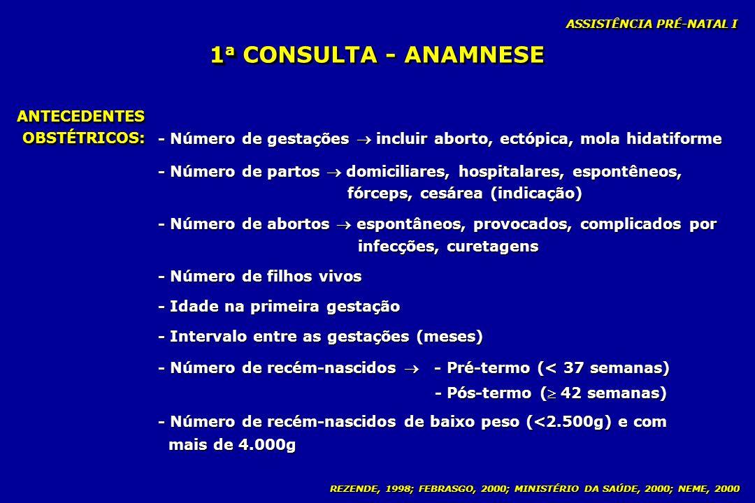 REZENDE, 1998; FEBRASGO, 2000; MINISTÉRIO DA SAÚDE, 2000; NEME, 2000 1 a 1 a CONSULTA - ANAMNESE ANTECEDENTESOBSTÉTRICOS:ANTECEDENTESOBSTÉTRICOS: - Nú