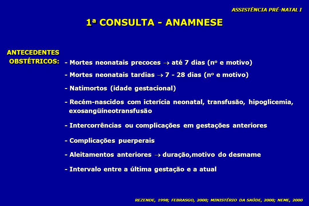 REZENDE, 1998; FEBRASGO, 2000; MINISTÉRIO DA SAÚDE, 2000; NEME, 2000 1 a 1 a CONSULTA - ANAMNESE ANTECEDENTESOBSTÉTRICOS:ANTECEDENTESOBSTÉTRICOS: - Mo