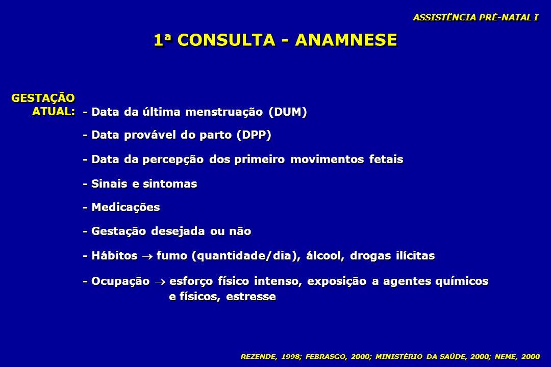 REZENDE, 1998; FEBRASGO, 2000; MINISTÉRIO DA SAÚDE, 2000; NEME, 2000 1 a 1 a CONSULTA - ANAMNESE GESTAÇÃOATUAL:GESTAÇÃOATUAL: - Data da última menstru