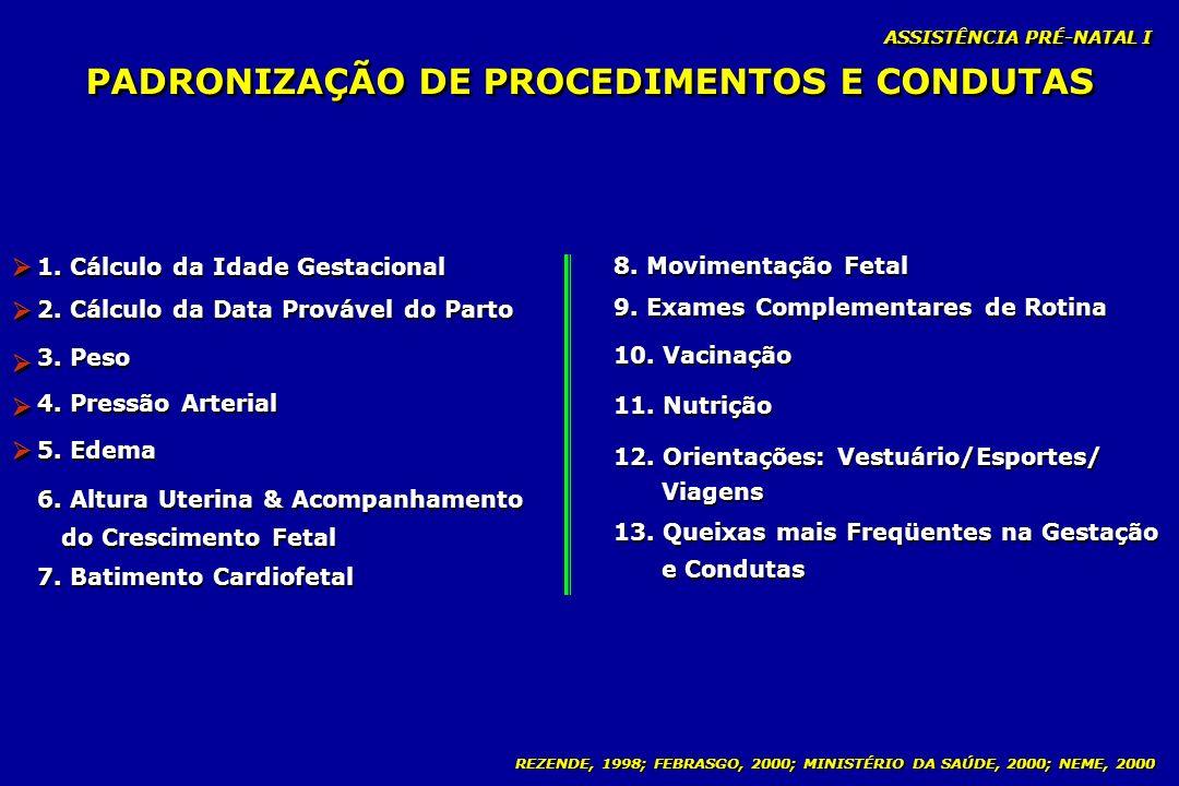 REZENDE, 1998; FEBRASGO, 2000; MINISTÉRIO DA SAÚDE, 2000; NEME, 2000 PADRONIZAÇÃO DE PROCEDIMENTOS E CONDUTAS ASSISTÊNCIA PRÉ-NATAL I 1. Cálculo da Id