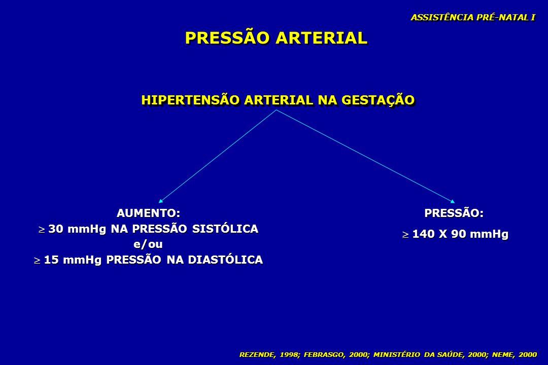 REZENDE, 1998; FEBRASGO, 2000; MINISTÉRIO DA SAÚDE, 2000; NEME, 2000 PRESSÃO ARTERIAL ASSISTÊNCIA PRÉ-NATAL I HIPERTENSÃO ARTERIAL NA GESTAÇÃO AUMENTO