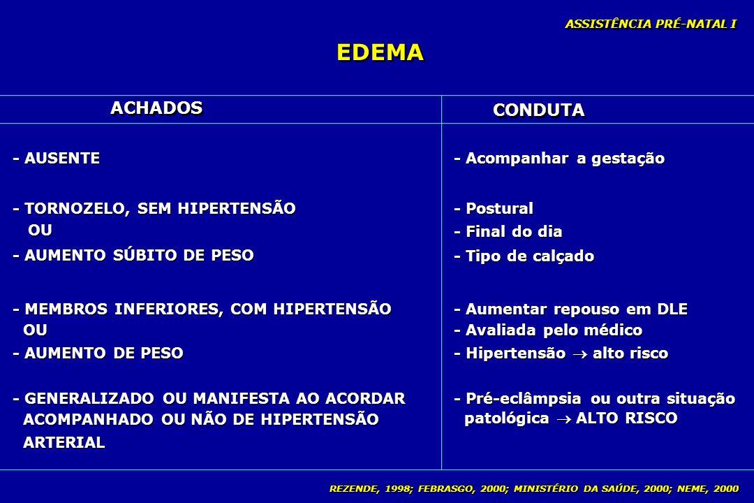 REZENDE, 1998; FEBRASGO, 2000; MINISTÉRIO DA SAÚDE, 2000; NEME, 2000 EDEMA ASSISTÊNCIA PRÉ-NATAL I - AUSENTE - Acompanhar a gestação - TORNOZELO, SEM