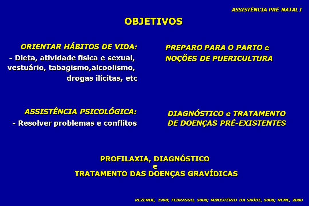 REZENDE, 1998; FEBRASGO, 2000; MINISTÉRIO DA SAÚDE, 2000; NEME, 2000 OBJETIVOS ORIENTAR HÁBITOS DE VIDA: - Dieta, atividade física e sexual, vestuário