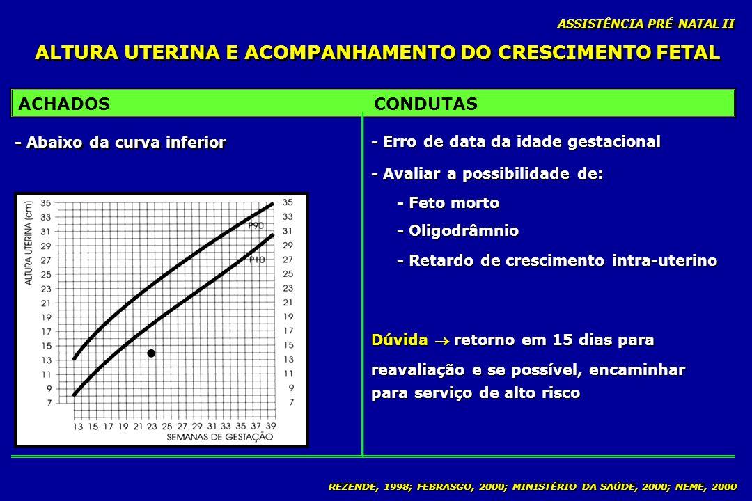 REZENDE, 1998; FEBRASGO, 2000; MINISTÉRIO DA SAÚDE, 2000; NEME, 2000 ALTURA UTERINA E ACOMPANHAMENTO DO CRESCIMENTO FETAL ASSISTÊNCIA PRÉ-NATAL II ACH