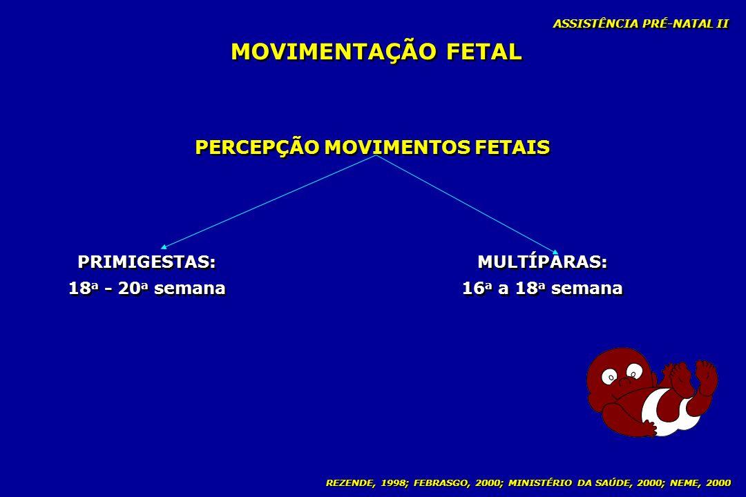 REZENDE, 1998; FEBRASGO, 2000; MINISTÉRIO DA SAÚDE, 2000; NEME, 2000 MOVIMENTAÇÃO FETAL ASSISTÊNCIA PRÉ-NATAL II MULTÍPARAS: 16 a a 18 a semana MULTÍP