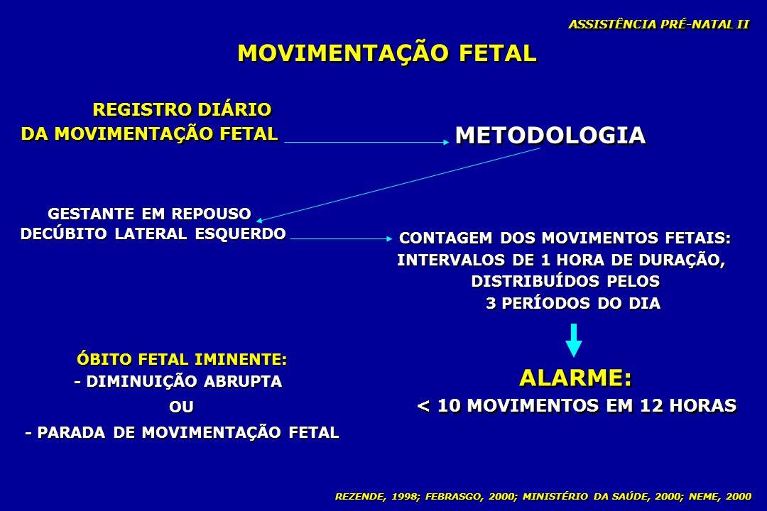 REZENDE, 1998; FEBRASGO, 2000; MINISTÉRIO DA SAÚDE, 2000; NEME, 2000 MOVIMENTAÇÃO FETAL ASSISTÊNCIA PRÉ-NATAL II REGISTRO DIÁRIO DA MOVIMENTAÇÃO FETAL