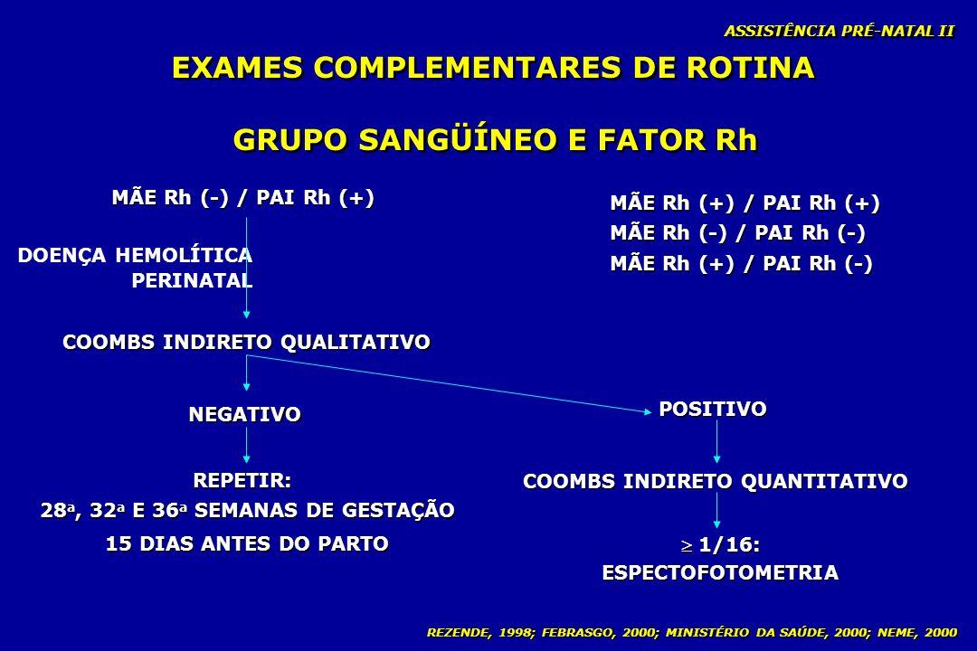 REZENDE, 1998; FEBRASGO, 2000; MINISTÉRIO DA SAÚDE, 2000; NEME, 2000 ASSISTÊNCIA PRÉ-NATAL II EXAMES COMPLEMENTARES DE ROTINA GRUPO SANGÜÍNEO E FATOR