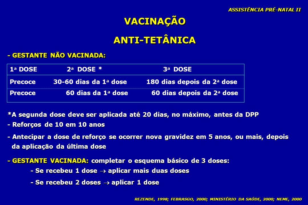 REZENDE, 1998; FEBRASGO, 2000; MINISTÉRIO DA SAÚDE, 2000; NEME, 2000 VACINAÇÃO ASSISTÊNCIA PRÉ-NATAL II ANTI-TETÂNICA 1 a DOSE 2 a DOSE * 3 a DOSE - G
