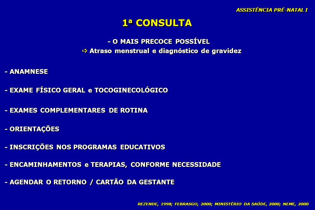 REZENDE, 1998; FEBRASGO, 2000; MINISTÉRIO DA SAÚDE, 2000; NEME, 2000 1 a 1 a CONSULTA - O MAIS PRECOCE POSSÍVEL Atraso menstrual e diagnóstico de grav