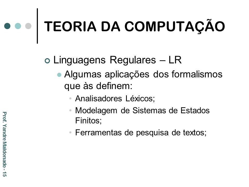 TEORIA DA COMPUTAÇÃO Linguagens Regulares – LR Algumas aplicações dos formalismos que às definem: Analisadores Léxicos; Modelagem de Sistemas de Estad