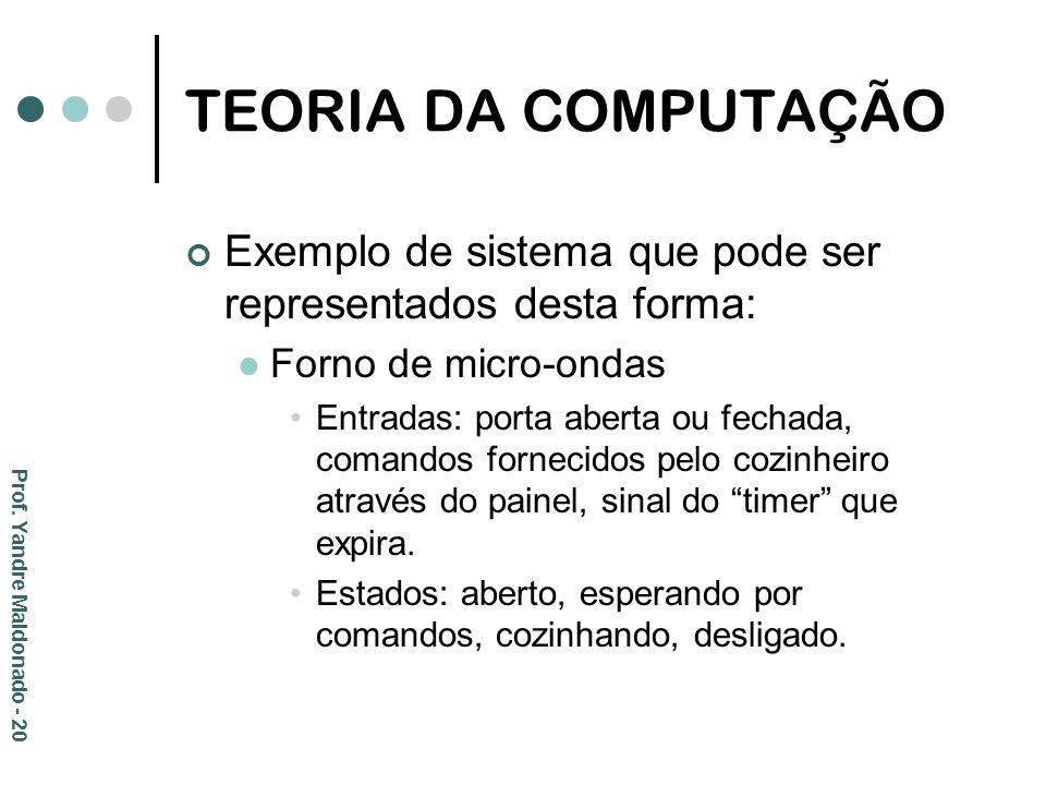 TEORIA DA COMPUTAÇÃO Exemplo de sistema que pode ser representados desta forma: Forno de micro-ondas Entradas: porta aberta ou fechada, comandos forne
