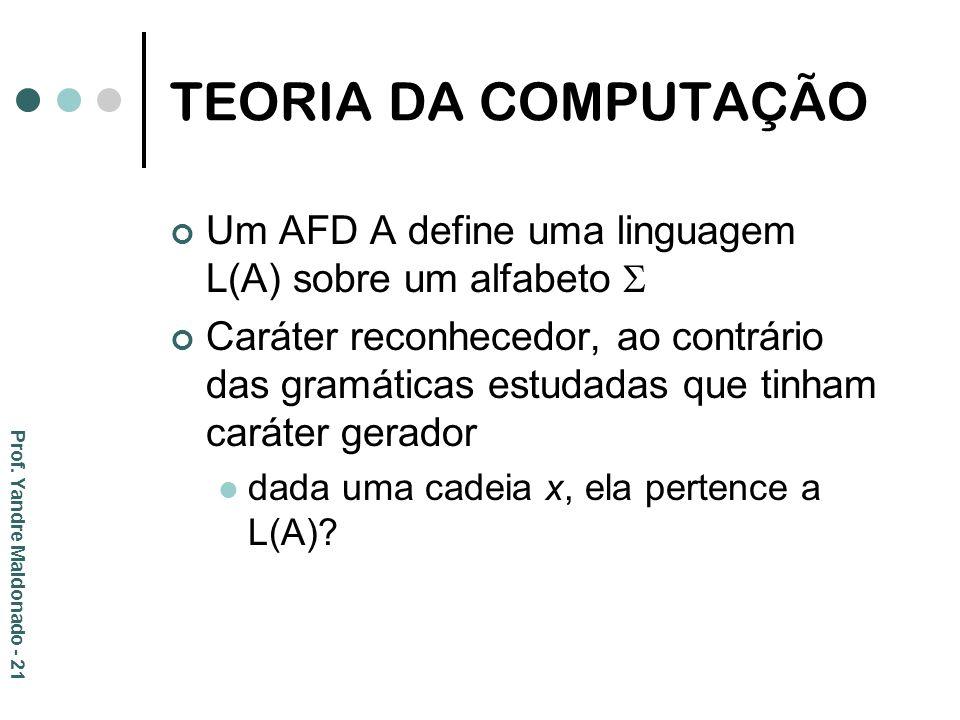 TEORIA DA COMPUTAÇÃO Um AFD A define uma linguagem L(A) sobre um alfabeto Caráter reconhecedor, ao contrário das gramáticas estudadas que tinham carát