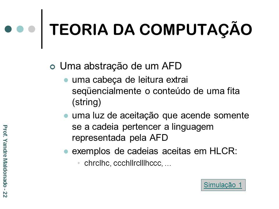 TEORIA DA COMPUTAÇÃO Uma abstração de um AFD uma cabeça de leitura extrai seqüencialmente o conteúdo de uma fita (string) uma luz de aceitação que ace