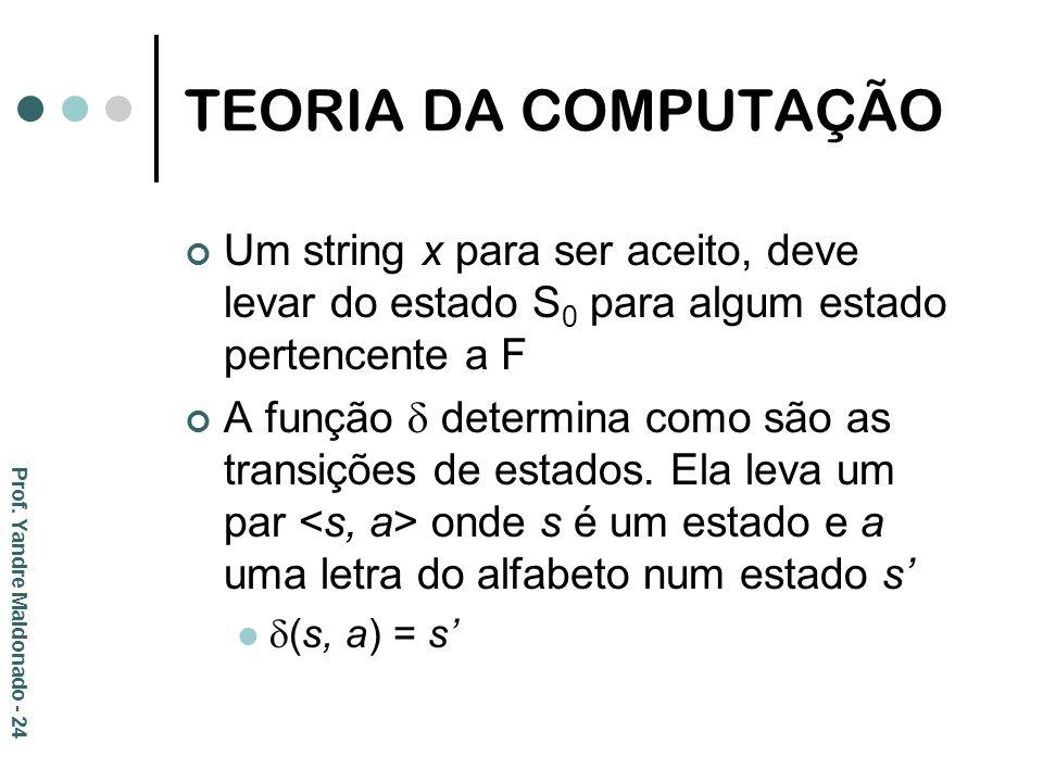 TEORIA DA COMPUTAÇÃO Um string x para ser aceito, deve levar do estado S 0 para algum estado pertencente a F A função determina como são as transições