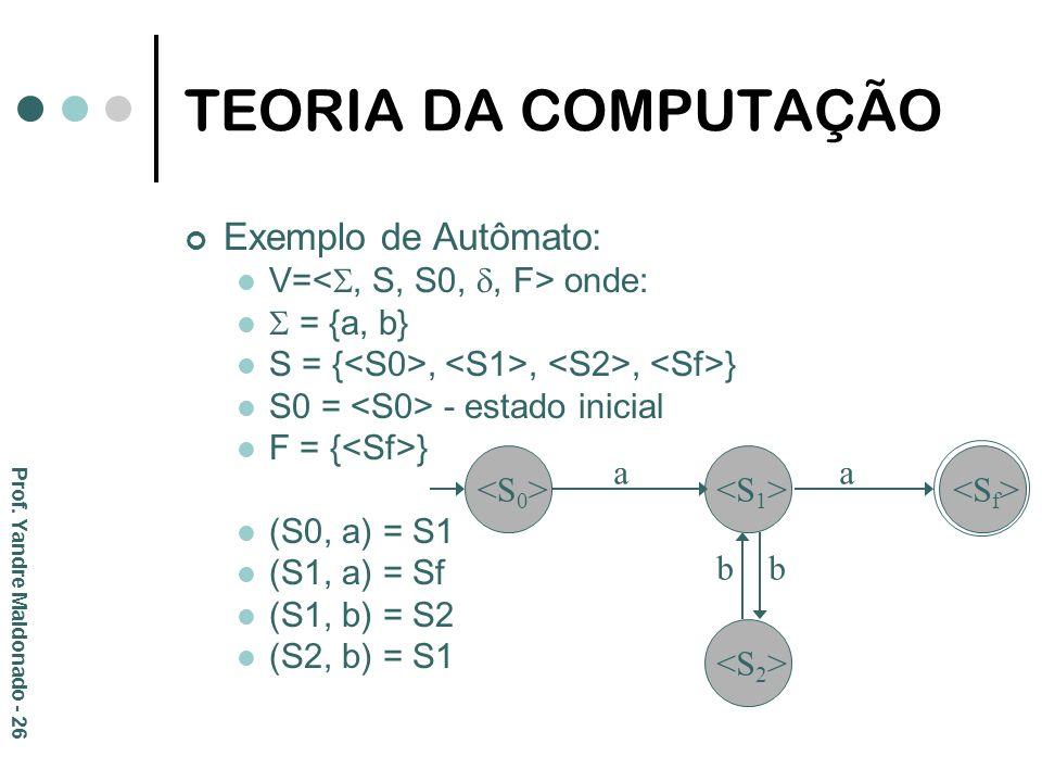 TEORIA DA COMPUTAÇÃO Exemplo de Autômato: V= onde: = {a, b} S = {,,, } S0 = - estado inicial F = { } (S0, a) = S1 (S1, a) = Sf (S1, b) = S2 (S2, b) =