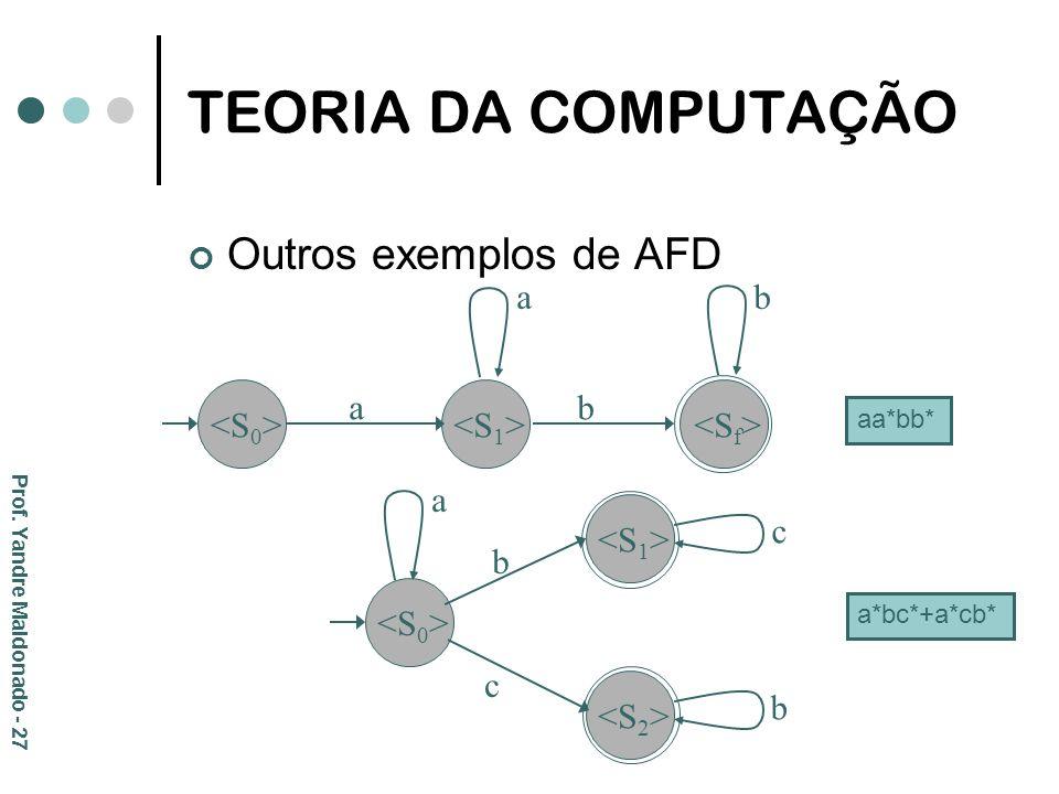 TEORIA DA COMPUTAÇÃO Outros exemplos de AFD ab ab c b a c b aa*bb* a*bc*+a*cb* Prof. Yandre Maldonado - 27