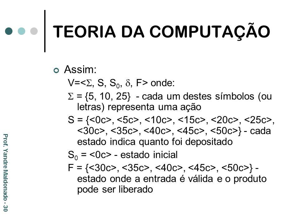 TEORIA DA COMPUTAÇÃO Assim: V= onde: = {5, 10, 25} - cada um destes símbolos (ou letras) representa uma ação S = {,,,,,,,,,, } - cada estado indica qu