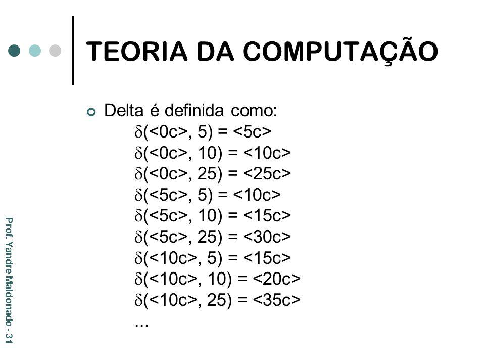 TEORIA DA COMPUTAÇÃO Delta é definida como: (, 5) = (, 10) = (, 25) = (, 5) = (, 10) = (, 25) = (, 5) = (, 10) = (, 25) =... Prof. Yandre Maldonado -
