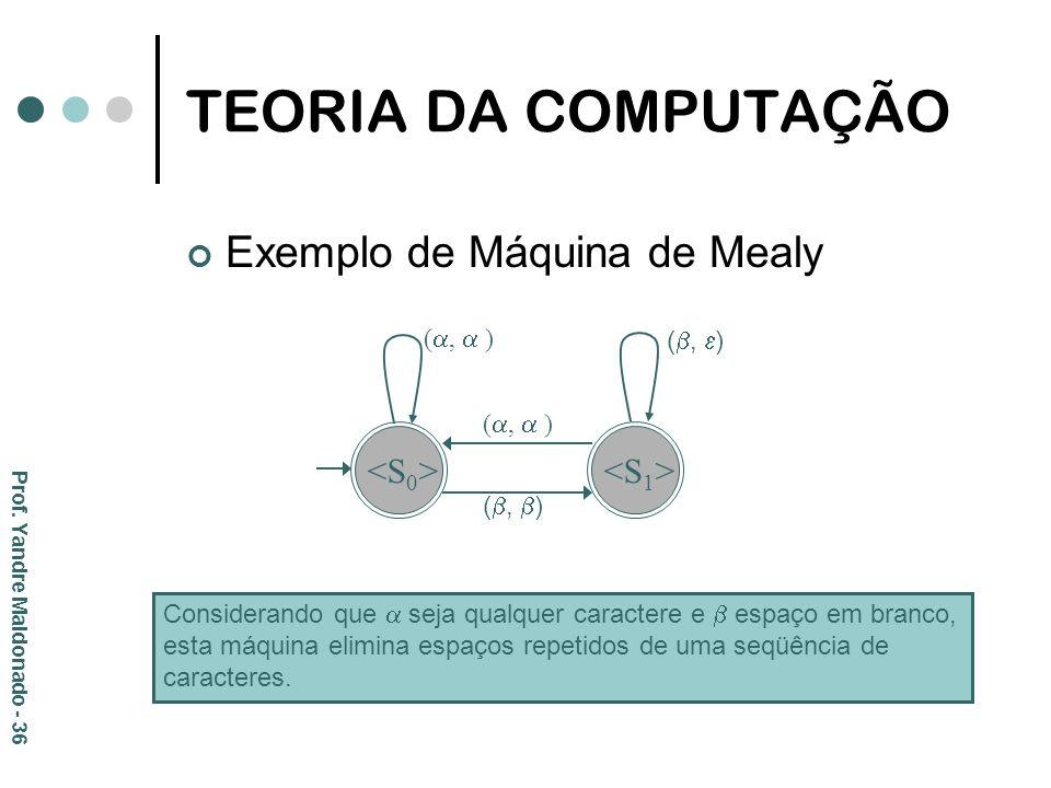 TEORIA DA COMPUTAÇÃO Exemplo de Máquina de Mealy (, ) Considerando que seja qualquer caractere e espaço em branco, esta máquina elimina espaços repeti