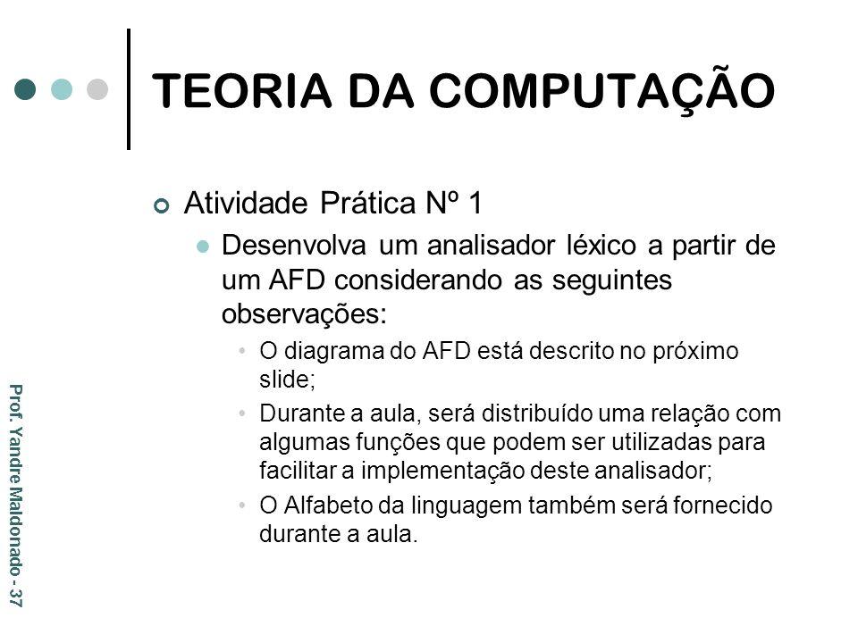 TEORIA DA COMPUTAÇÃO Atividade Prática Nº 1 Desenvolva um analisador léxico a partir de um AFD considerando as seguintes observações: O diagrama do AF