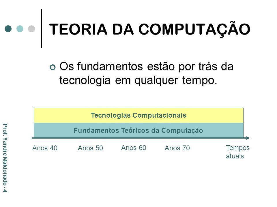 TEORIA DA COMPUTAÇÃO Os fundamentos estão por trás da tecnologia em qualquer tempo. Anos 40Anos 50 Anos 60 Anos 70 Tempos atuais Fundamentos Teóricos