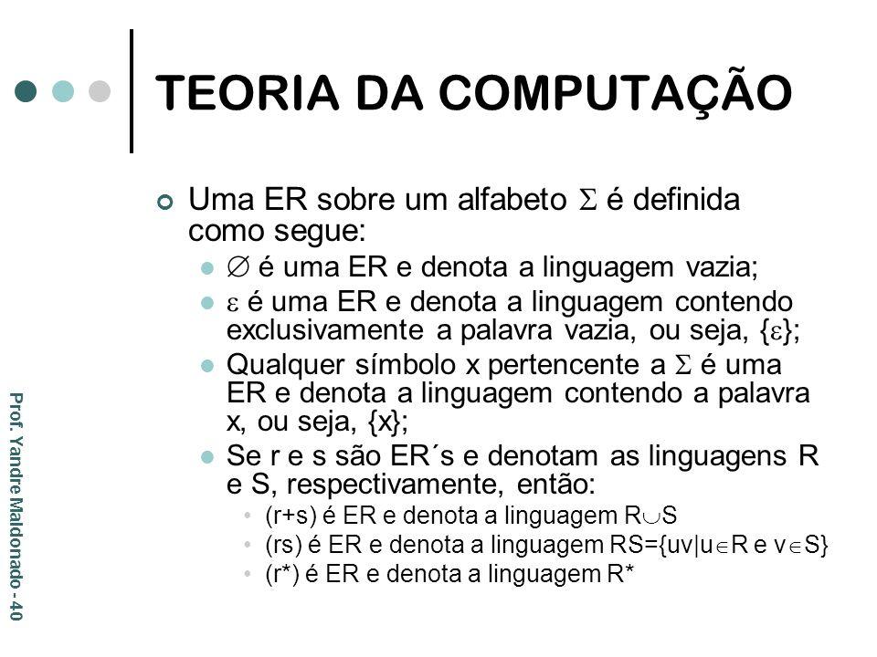 TEORIA DA COMPUTAÇÃO Uma ER sobre um alfabeto é definida como segue: é uma ER e denota a linguagem vazia; é uma ER e denota a linguagem contendo exclu