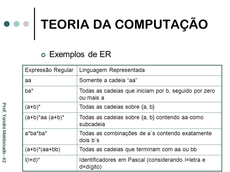 TEORIA DA COMPUTAÇÃO Exemplos de ER Expressão RegularLinguagem Representada aaSomente a cadeia aa ba*Todas as cadeias que iniciam por b, seguido por z
