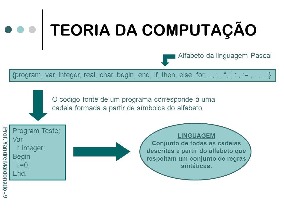 TEORIA DA COMPUTAÇÃO {program, var, integer, real, char, begin, end, if, then, else, for,..., ;,,, :, :=,.,...} Alfabeto da linguagem Pascal Program T