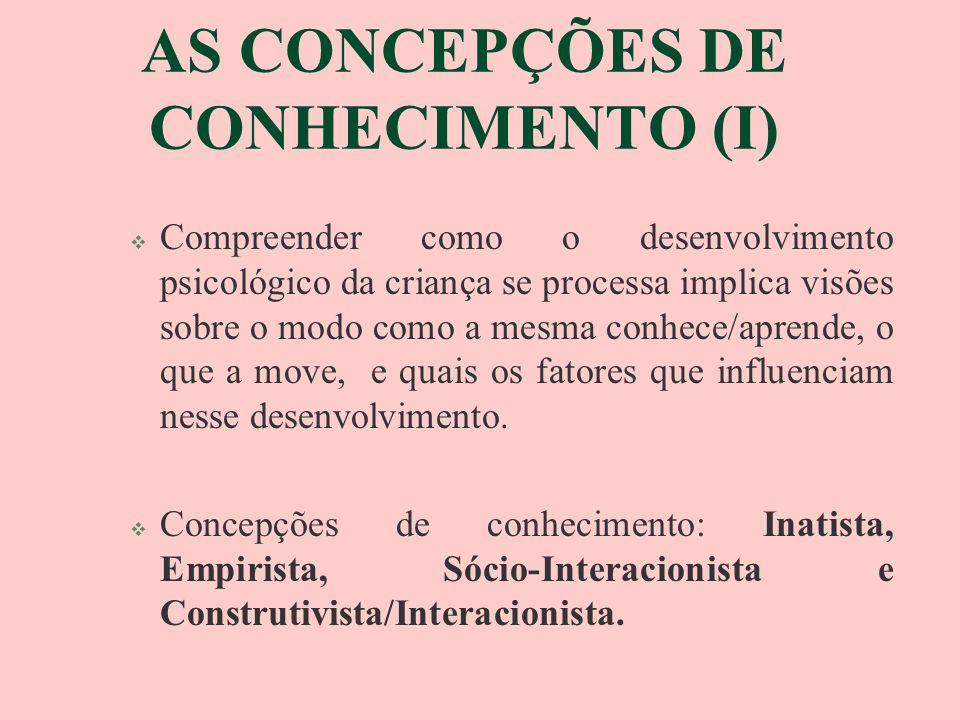 AS CONCEPÇÕES DE CONHECIMENTO (I) Compreender como o desenvolvimento psicológico da criança se processa implica visões sobre o modo como a mesma conhe