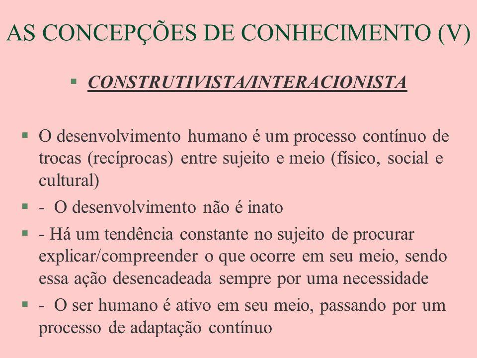 AS CONCEPÇÕES DE CONHECIMENTO (V) §CONSTRUTIVISTA/INTERACIONISTA §O desenvolvimento humano é um processo contínuo de trocas (recíprocas) entre sujeito