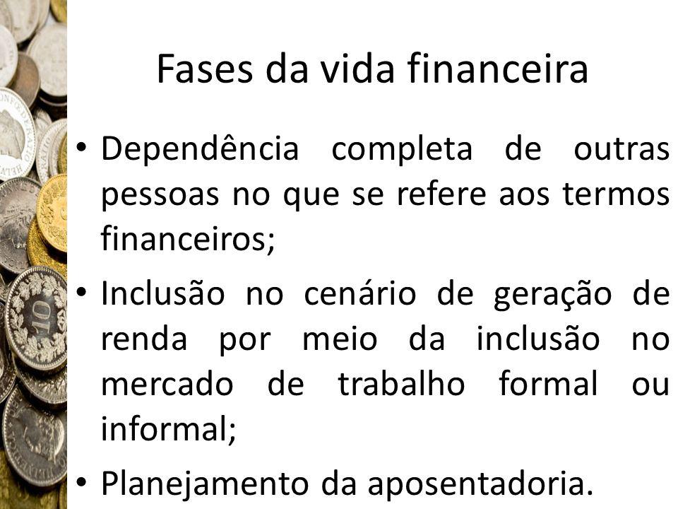 Fases da vida financeira Dependência completa de outras pessoas no que se refere aos termos financeiros; Inclusão no cenário de geração de renda por m