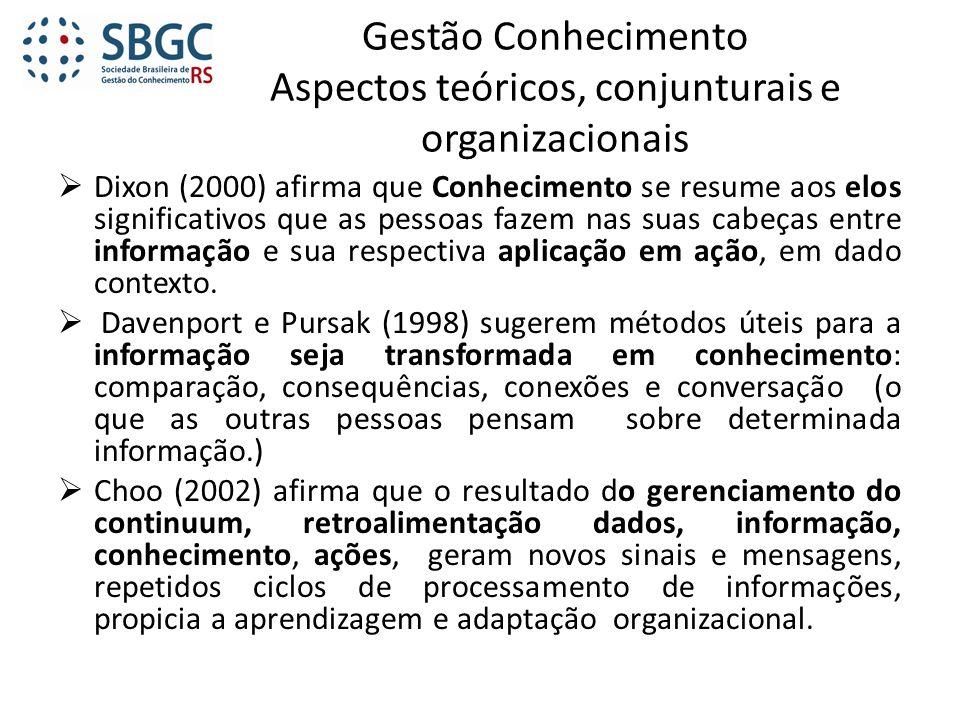 Gestão Conhecimento Aspectos teóricos, conjunturais e organizacionais Dixon (2000) afirma que Conhecimento se resume aos elos significativos que as pe
